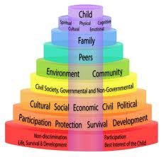 child development research papers child development