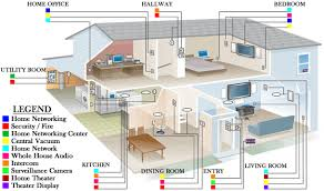 home data wiring diagram home wiring diagrams online in a typical new town house wiring