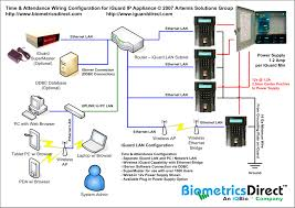 component  wiring diagram software  latest wiring diagram software    latest wiring diagram software make house diagrams and more car iguard ta c  full