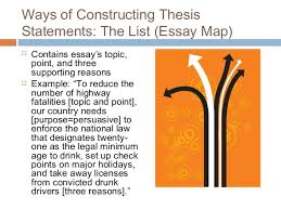 thesis and support ppt plus gritty student ideas for online   ways of constructing thesis