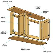 How to Build a Wall-Hung <b>TV Cabinet</b>