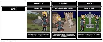 hamlet summary characters analysis hamlet soliloquy hamlet theme