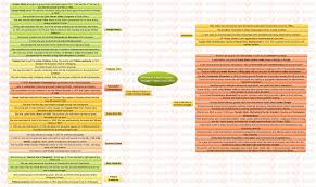 insights mindmaps women in n dom struggle and women s insights mindmaps women in n dom struggle and women s multiple roles and adverse child sex ratio
