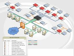 network diagrams highly rated by it pros   techrepublicnetwork diagram example    small