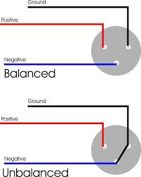 xlr wiring xlr image wiring diagram xlr wiring xlr auto wiring diagram schematic on xlr wiring