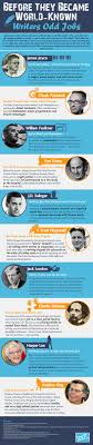 before they became world known writers odd jobs this infographic offers information on famous authors who have had to take on quite a number of odd often unpleasant jobs while they pursued their writing