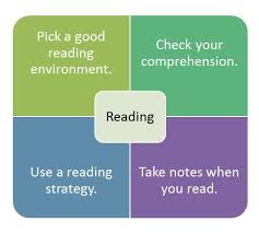 Image result for effective reading