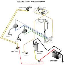 wiring diagram for mercury outboard motor the wiring diagram mercury outboard wiring diagrams mastertech marin wiring diagram