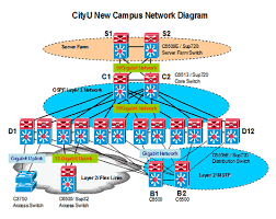 network upgrade  campus network gets a boostthe upgrade will put the university    s data network in par   those of the leading universities in the world and users will not have to worry about running