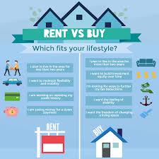versus renting a home essay buying versus renting a home essay