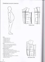 Archiwum albumów | Book <b>screens</b> | Sewing patterns, Suit pattern и ...