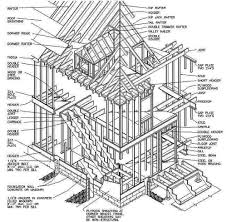 best images of components of a house diagram   house frame    platform framing house construction