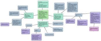 aqa sociology exam th does anyone have an essay on value bubblus sociology value dom jpg views 586 size 282 6 kb
