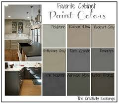 green kitchen cabinets couchableco: favorite friday favorites the favorite kitchen cabinet paint colors friday favorites the creativity exchange