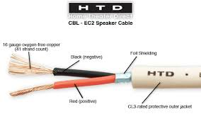 wiring diagram for ceiling speakers images in wall speakers home theater wiring wiring diagram