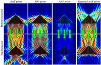 Multifunctional Asymmetric Sound Manipulations by a Passive ...