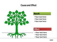 powerpoint tree   decision tree
