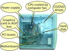 internal computer hardware   introduction to information and    inside computer