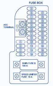 1995 honda accord wiring schematics images honda goldwing wiring diagram 2001 wiring diagrams schematics