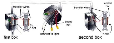 electrical light switch wiring diagram  end of the switches as    electrical light switch wiring diagram