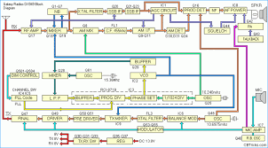 white rodgers thermostat wiring diagram 1f80 261 wiring diagram White Rodgers Thermostat Wiring Diagram white rodgers thermostat wiring diagram 1f80 261 source how the white rogers 50e47 ignition control operates you white rodgers thermostat wiring diagram 1f78