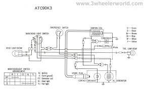 polaris 120 snowmobile wiring diagram schematics and wiring diagrams 2006 polaris 120 pro x youth snowmobile factory service manual