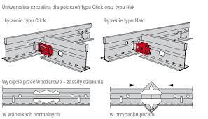 Znalezione obrazy dla zapytania akcesoria do sufitów podwieszanych knauf