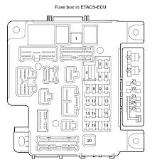 evo 8 engine fuse box diagram evo image wiring diagram fuse box plug pinout archive evoxforums com mitsubishi on evo 8 engine fuse box diagram