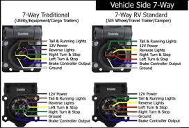 pollak 12 705 wiring diagram on pollak images free download Pollak Switch Wiring Diagram wiring diagram for 7 pin trailer plug the wiring diagram pollak 192-3 ignition switch wiring diagram