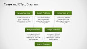green cause effect diagram for powerpoint slidemodel root cause and effect diagram design for powerpoint