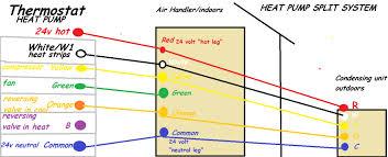 goodman heat pump package unit wiring diagram annavernon goodman air handler wiring diagram the