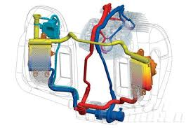 harley davidson liquid cooled cubic inch big twin engine diagram of liquid cooled harley engine