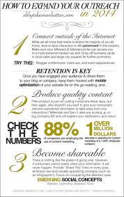 how to market yourself and expand your outreach in ly how to market yourself and expand your outreach in 2014 infographic