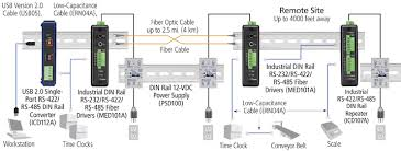 rs 422 rs 485 industrial din rail repeater black box application diagram