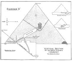 chapter xxxiivertical section of great pyramid