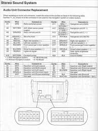 bmw 318i radio wiring diagram bmw image wiring diagram alpine stereo wiring diagram bmw 5907 alpine auto wiring diagram on bmw 318i radio wiring diagram