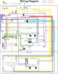 house wiring diagram  electrical residential wiring diagrams        house wiring diagram  basement electrical residential wiring diagrams first floor second floor  electrical residential
