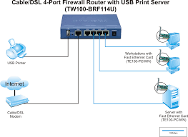 trendnet tw   brf  u     mbps cable dsl firewall router w  usb    firewall router w  usb print server diagram