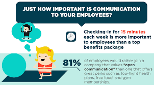 infographic how important is communication to millennials