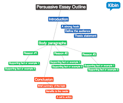 x buy argumentative essay topics