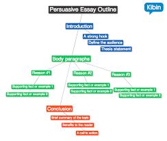mind map essay persuasive essay mind map   essay topics textmindmap