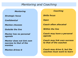 m is for mentoring the positive encourager m is for mentoring programme in your organisation 006