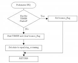 key characteristics of data flow charts   eternal sunshine of the    mcu flow chart