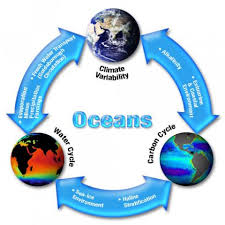 <b>Ocean & Earth</b> System | Science Mission Directorate