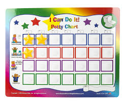 amazon com kenson kids i can do it potty chart updated toilet amazon com kenson kids i can do it potty chart updated toilet training system includes colorful magnetic chart 30 positive reinforcement stars