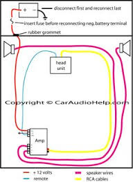 car audio amplifier instalation guide schematic diagram car how to install a car amp wiring diagram