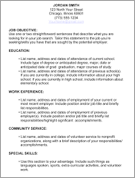 resume sample for a job  seangarrette coresume sample for a