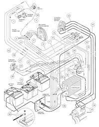 ezgo solenoid wiring diagram ezgo wiring diagram 48v ezgo wiring diagrams online ezgo wiring diagram 2011 48v wiring diagram schematics