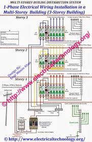 house wiring diagram  building wiring diagram  lighting building        house wiring diagram  multi storey building building wiring diagram  phase electrical  building wiring