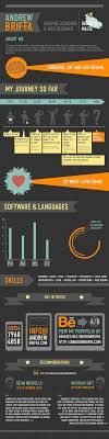 best images about graphic resumes infographic want to have your own cool infographic resume go to styleresumes com like